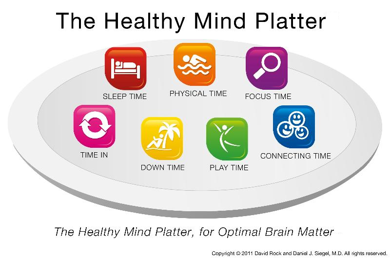 pic-blog-healthy-mind-platter